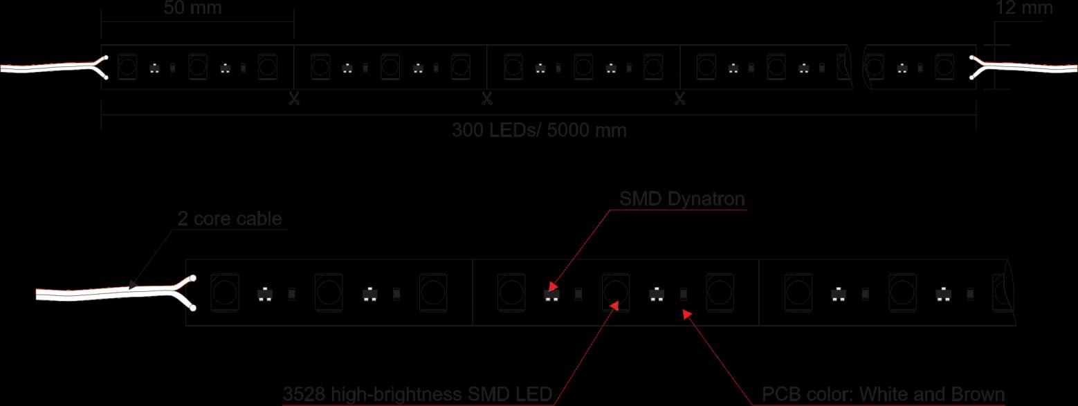 Led Strip Lights Rgb Flexible Led Strips Tape Lights